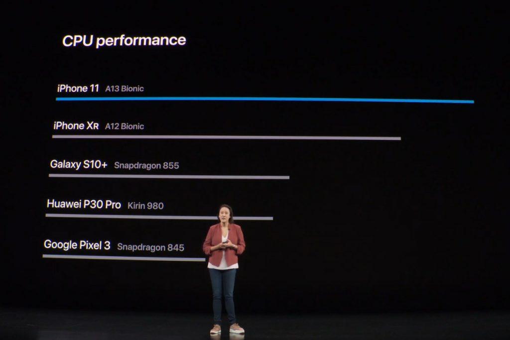 Porovnání výkonů procesorů (CPU)