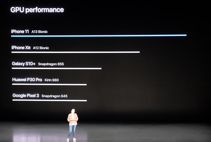 Porovnání výkonů grafických procesorů (GPU)